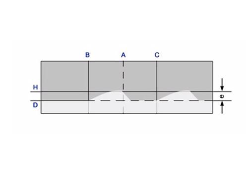 diagrama nivelar luces coche