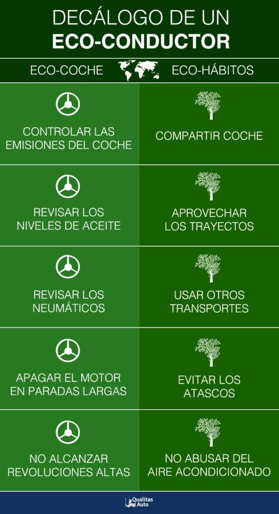 Infografía decálogo eco-conductor