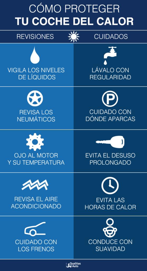 Infografía proteger el coche del sol
