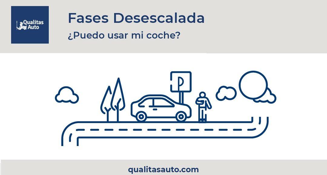uso coche fases desescalada